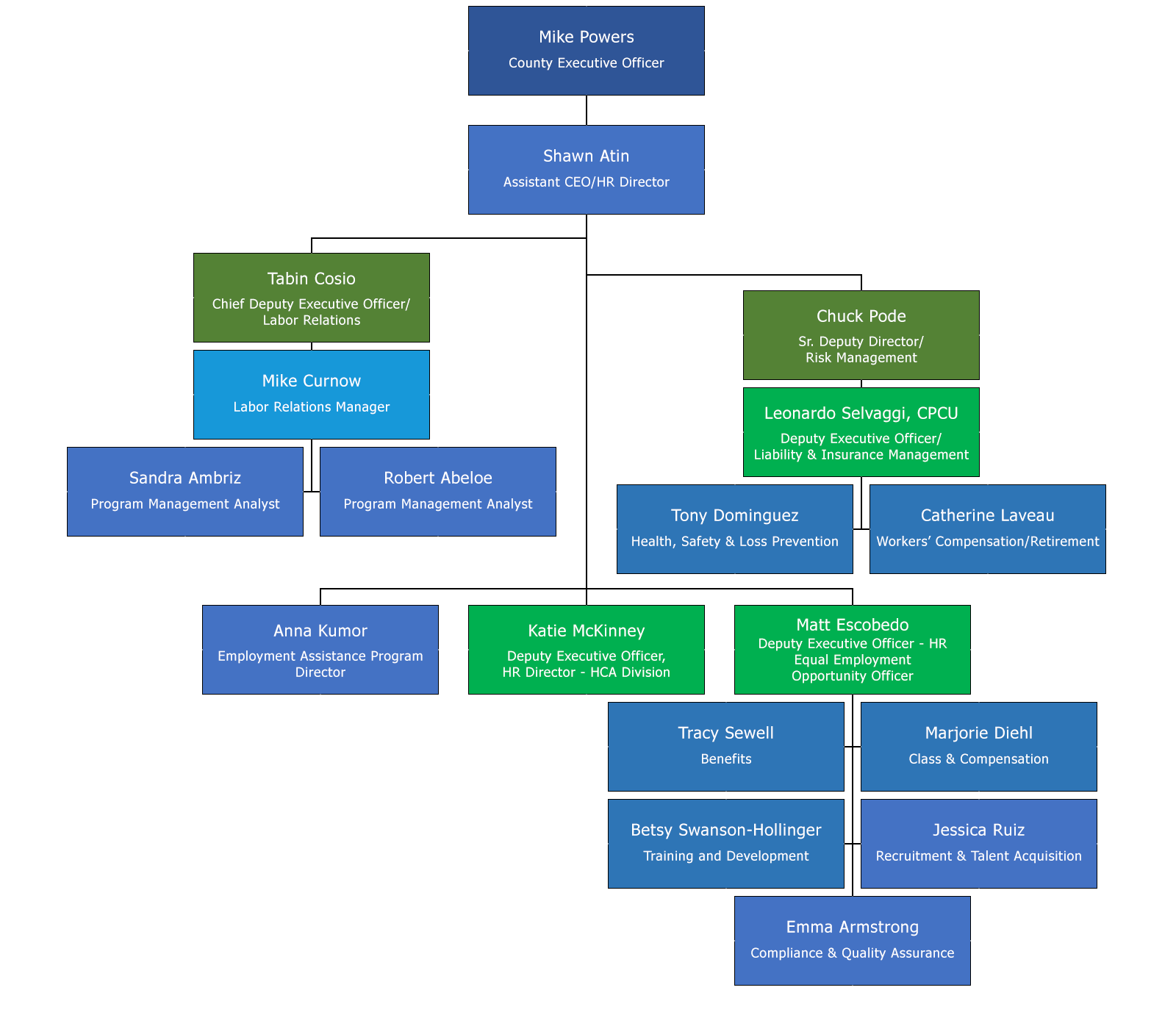 HR Organization Chart – Ventura County Human Resources