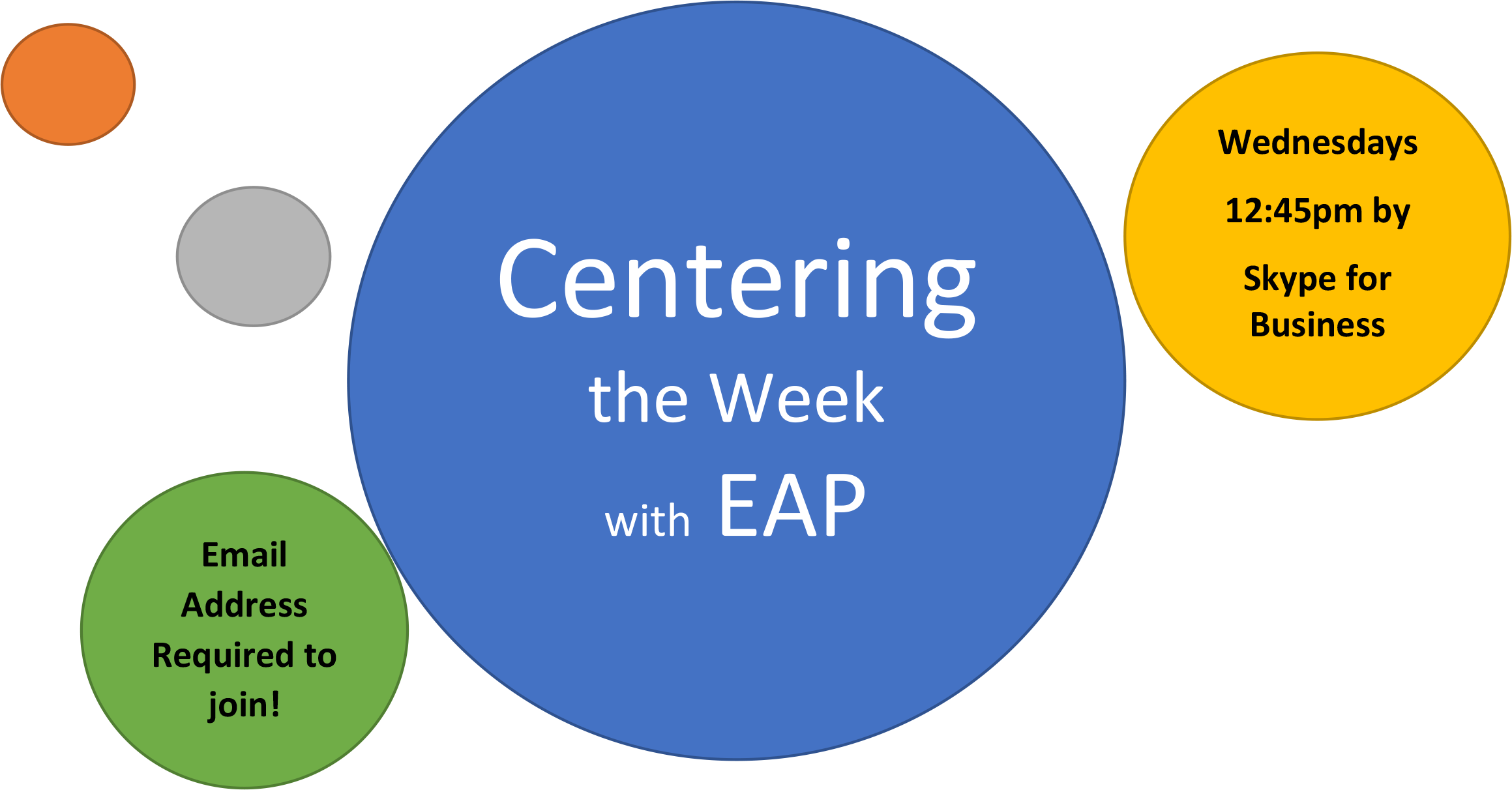 Centering the Week with EAP